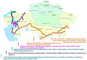 projects_pipelines_KAZ
